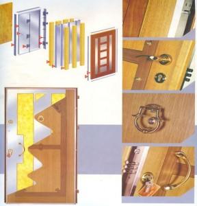 fém biztonsagi bejárati ajtó szerkezeti rajz